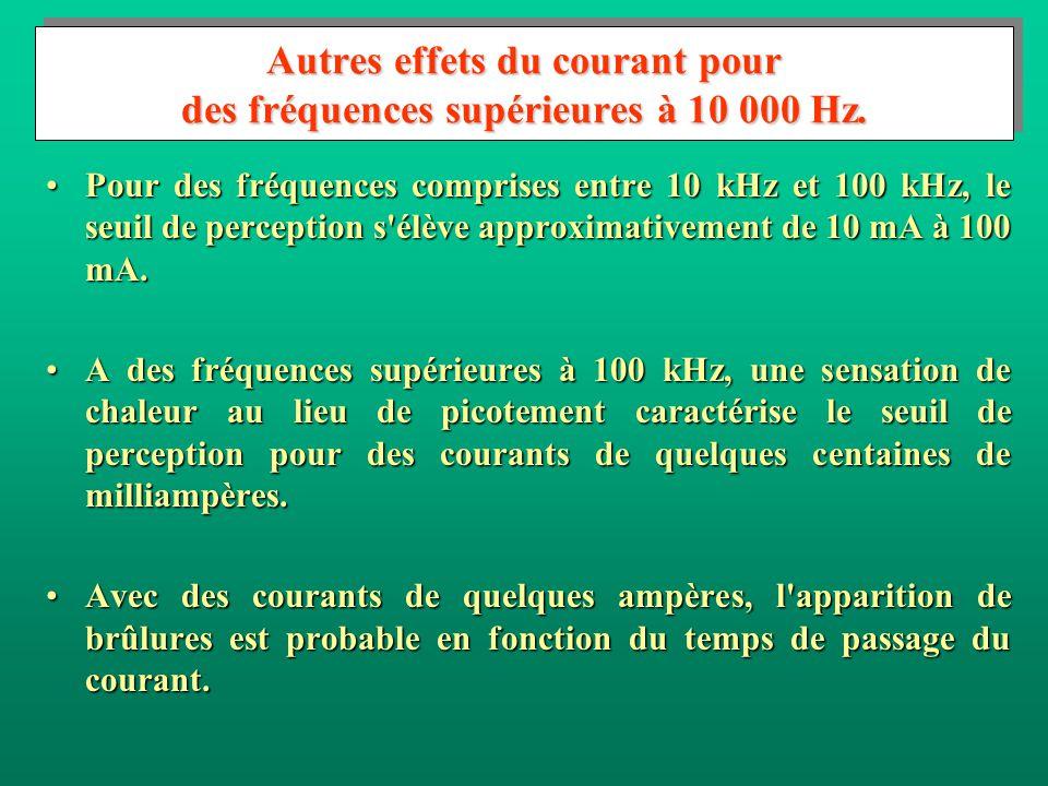 Autres effets du courant pour des fréquences supérieures à 10 000 Hz.