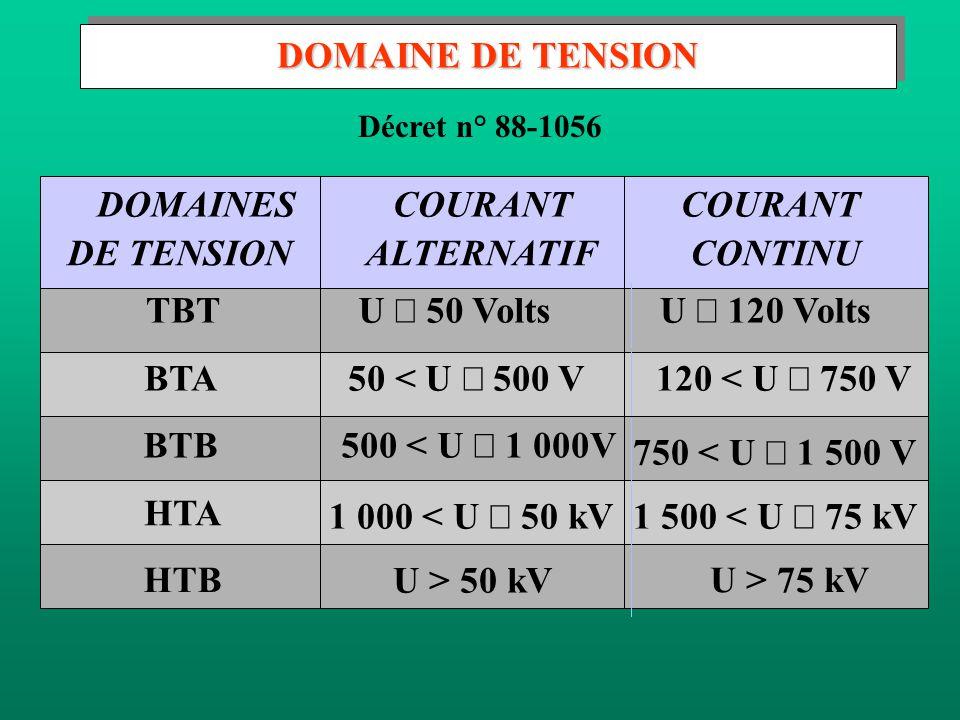 DOMAINE DE TENSION DOMAINES COURANT COURANT DE TENSION ALTERNATIF