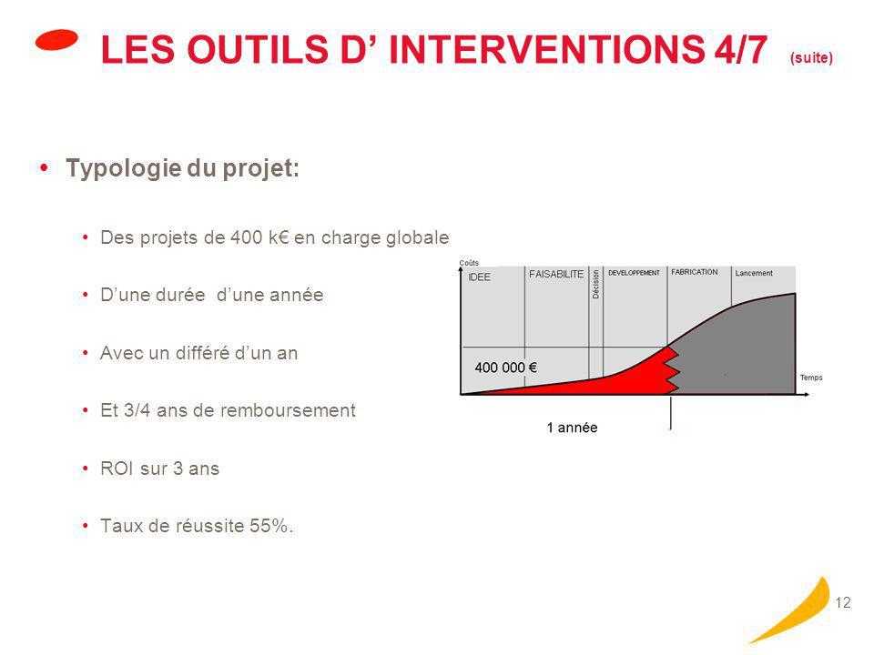 LES OUTILS D' INTERVENTIONS 5/7