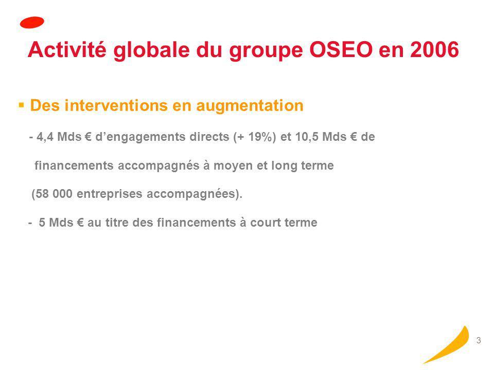Le soutien à l'innovation, OSEO innovation OBJECTIFS: