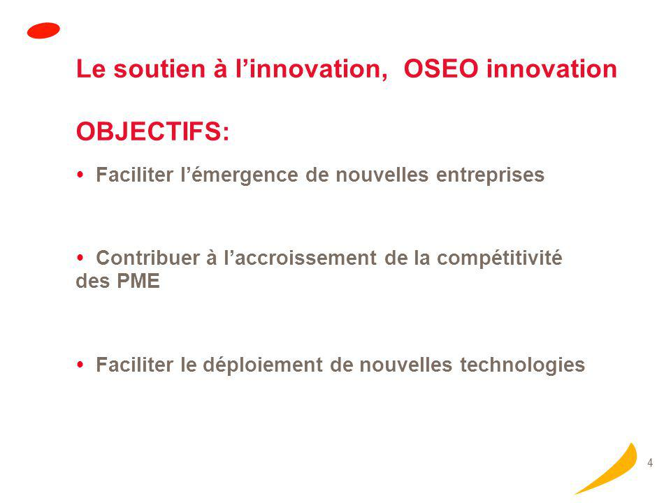 Action d'OSEO innovation: Partage des coûts