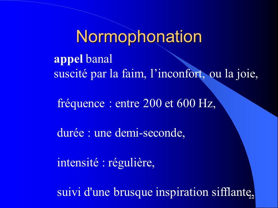 Normophonation suscité par la faim, l'inconfort, ou la joie,