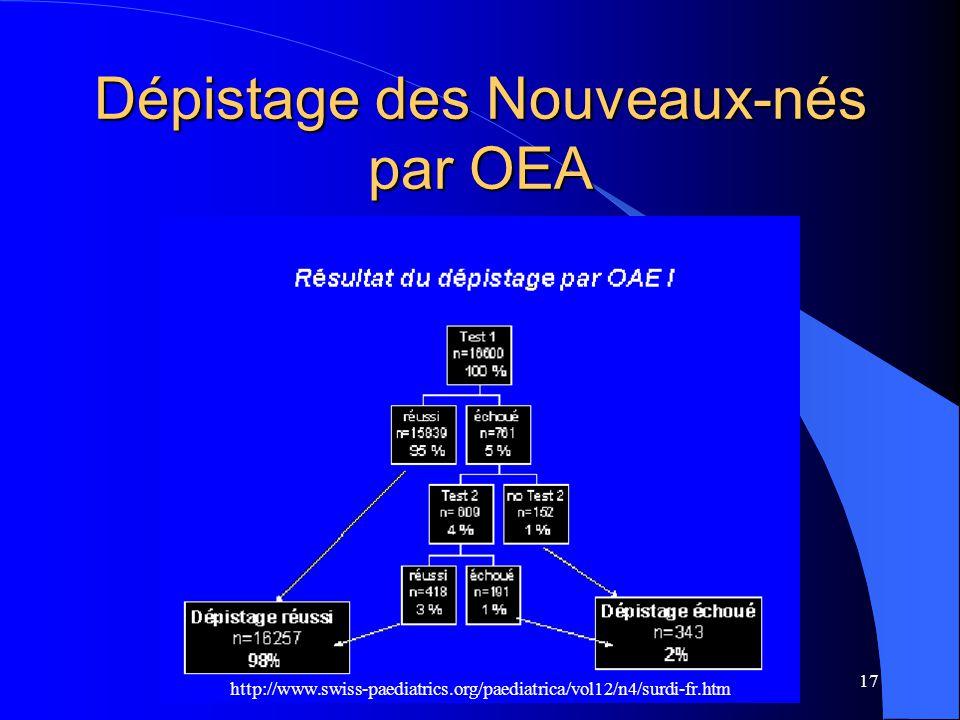 Dépistage des Nouveaux-nés par OEA