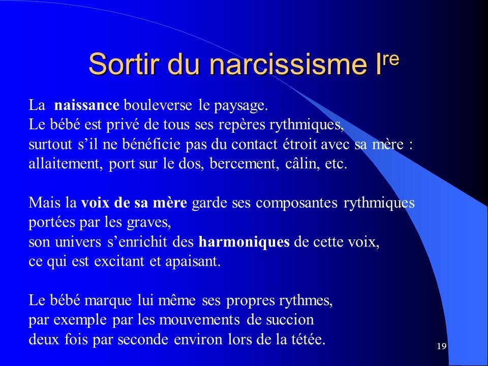 Sortir du narcissisme Ire