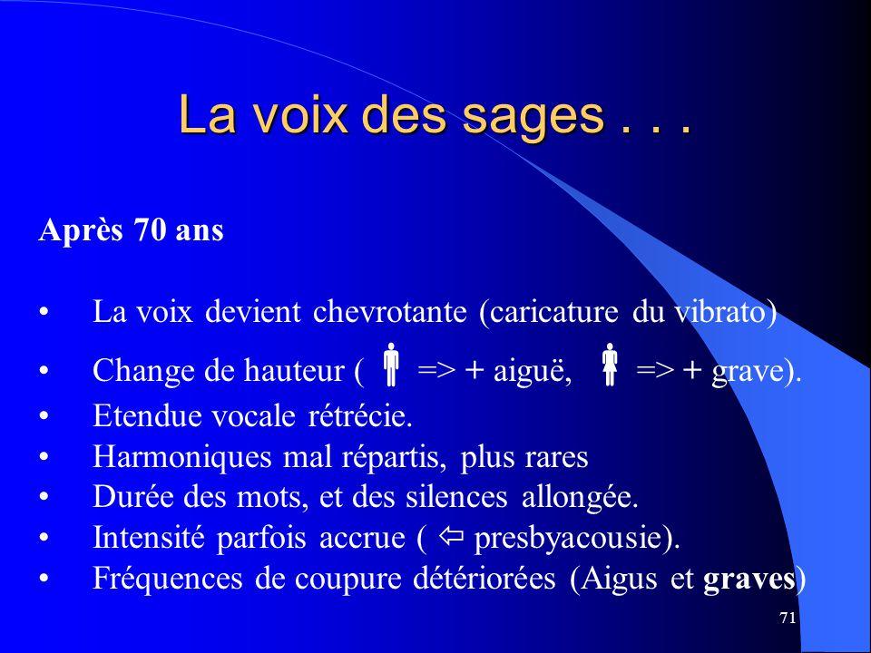 La voix des sages . . . Après 70 ans
