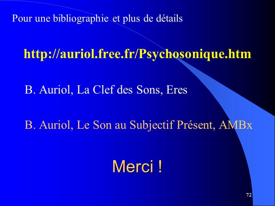 Merci ! http://auriol.free.fr/Psychosonique.htm