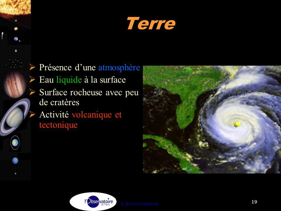 Terre Présence d'une atmosphère Eau liquide à la surface