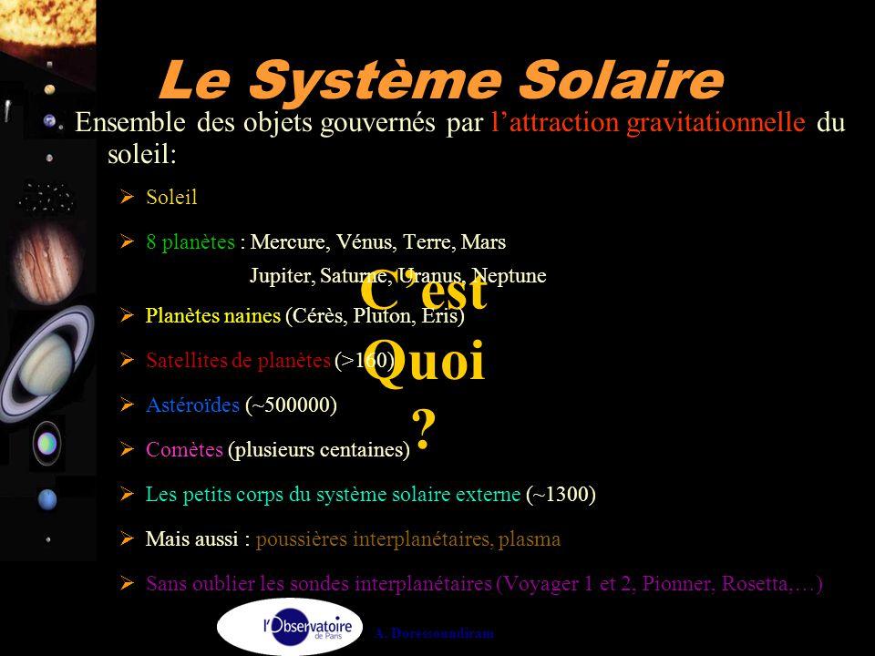 C'est Quoi Le Système Solaire