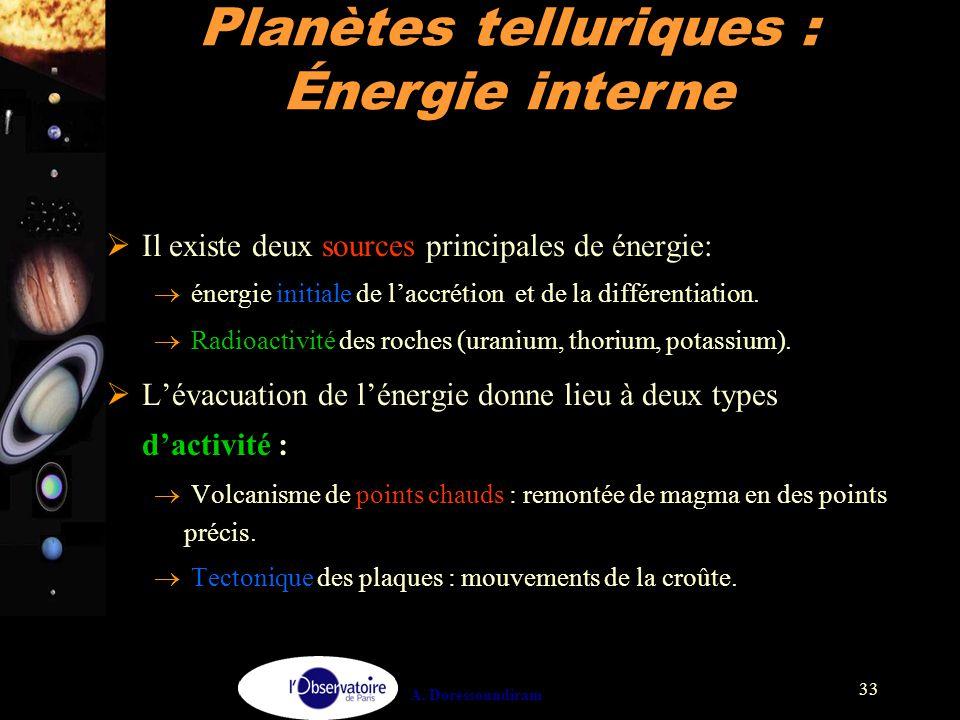 Planètes telluriques :