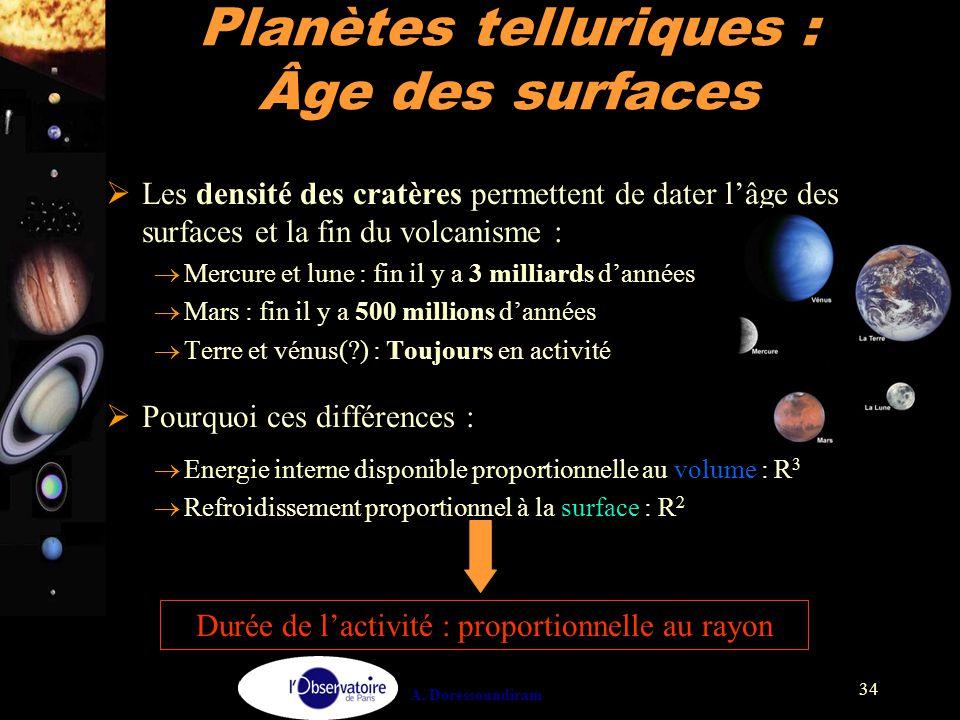 Planètes telluriques : Âge des surfaces