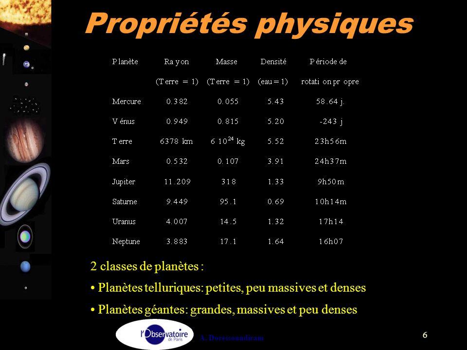 Propriétés physiques 2 classes de planètes :