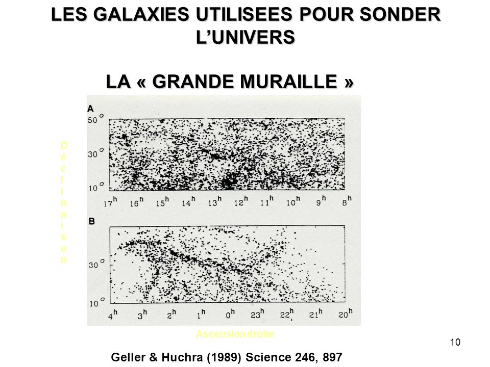 LES GALAXIES UTILISEES POUR SONDER L'UNIVERS