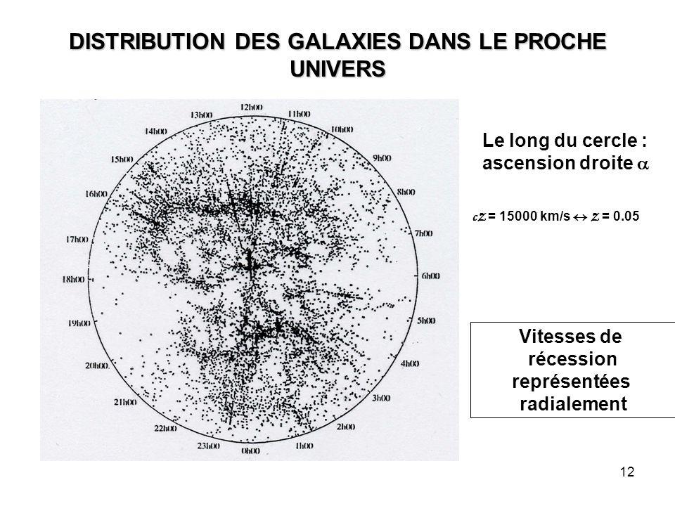 DISTRIBUTION DES GALAXIES DANS LE PROCHE UNIVERS