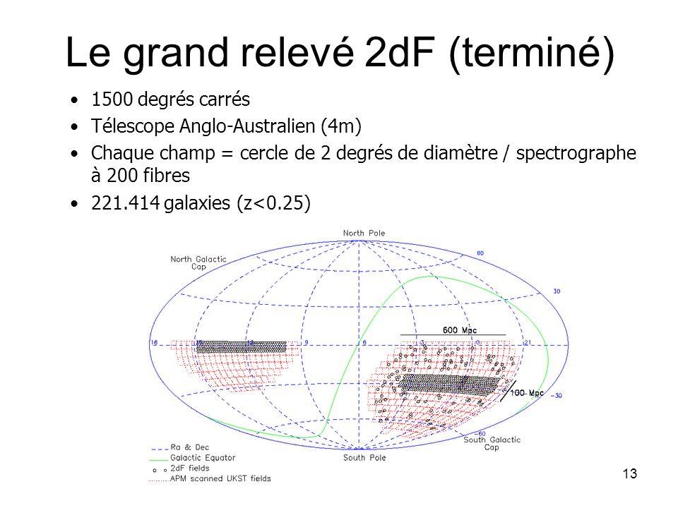 Le grand relevé 2dF (terminé)