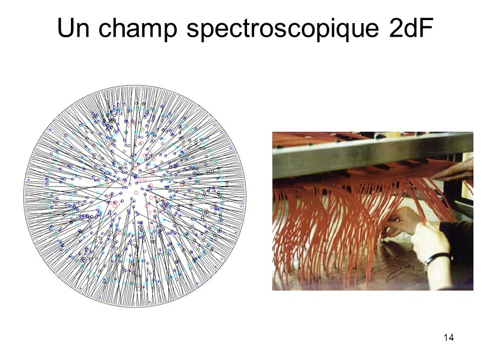 Un champ spectroscopique 2dF