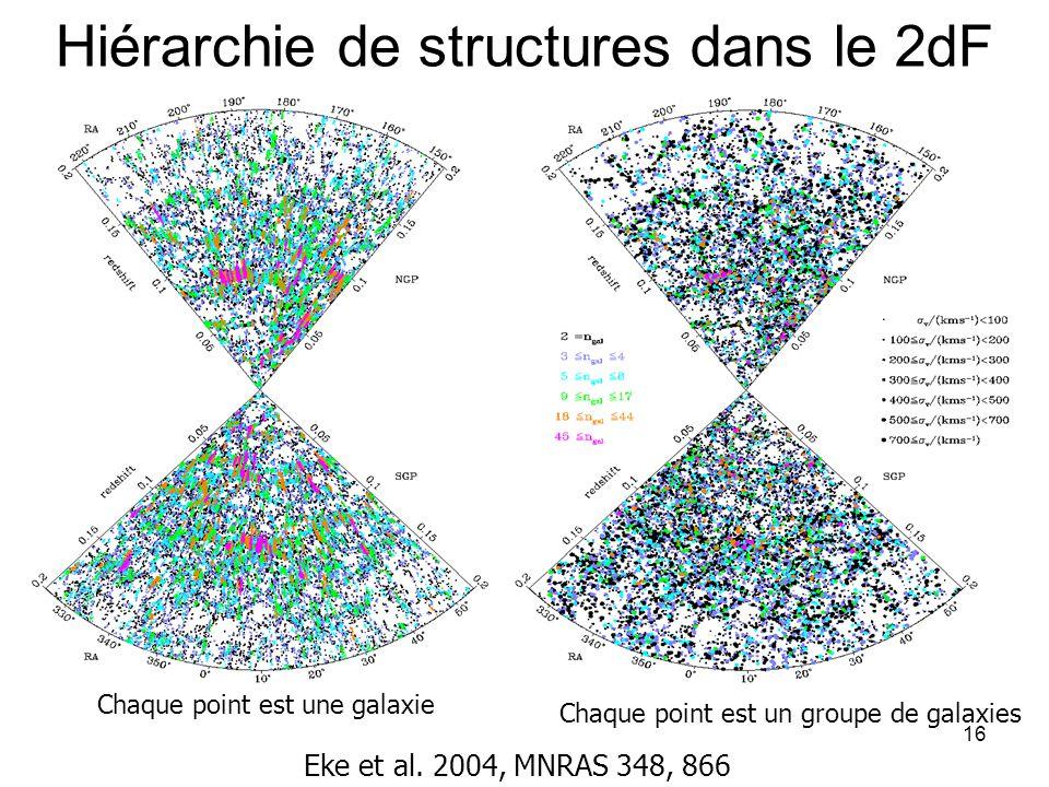 Hiérarchie de structures dans le 2dF