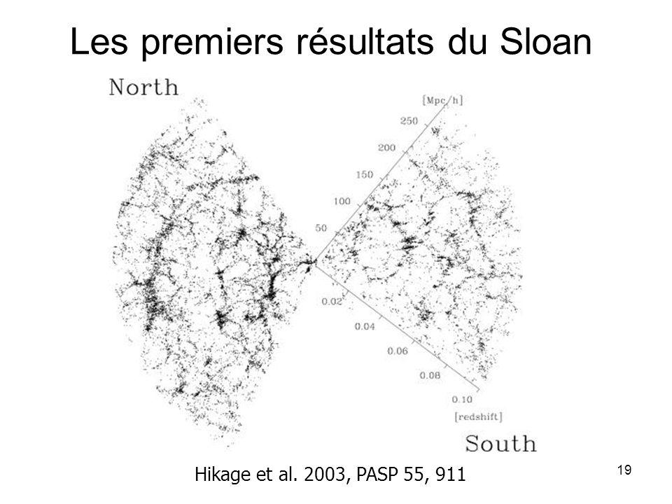 Les premiers résultats du Sloan