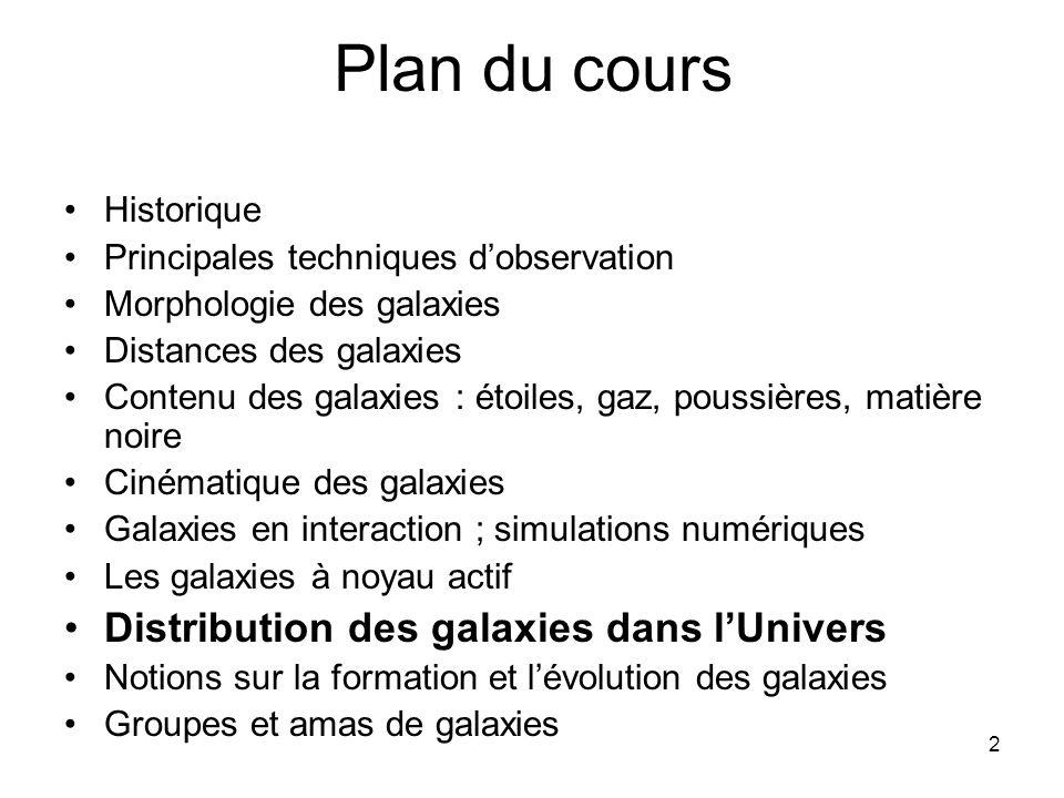 Plan du cours Distribution des galaxies dans l'Univers Historique