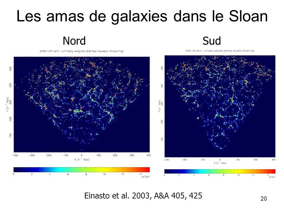 Les amas de galaxies dans le Sloan