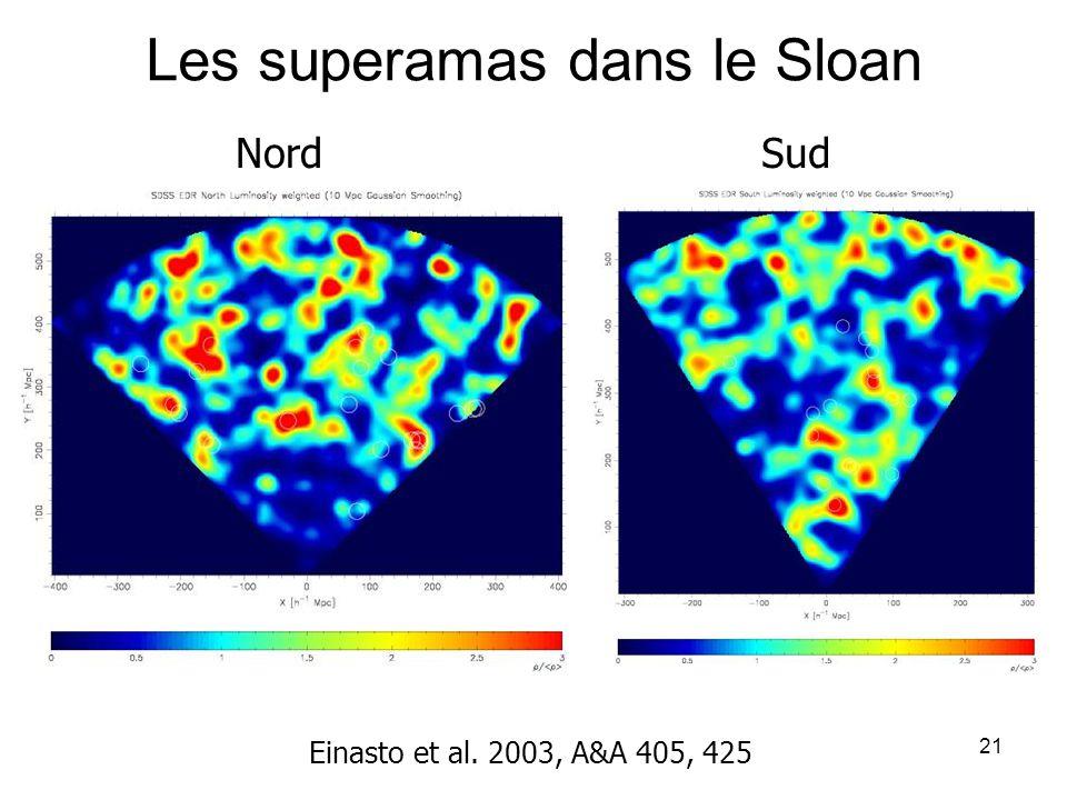 Les superamas dans le Sloan