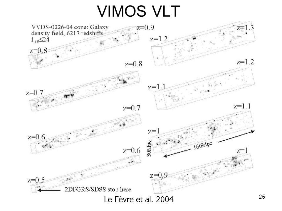 VIMOS VLT Le Fèvre et al. 2004