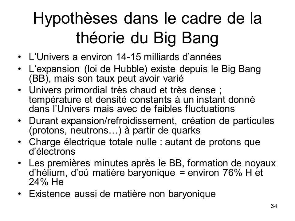 Hypothèses dans le cadre de la théorie du Big Bang
