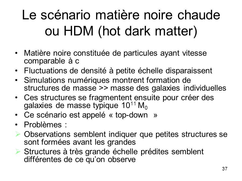Le scénario matière noire chaude ou HDM (hot dark matter)
