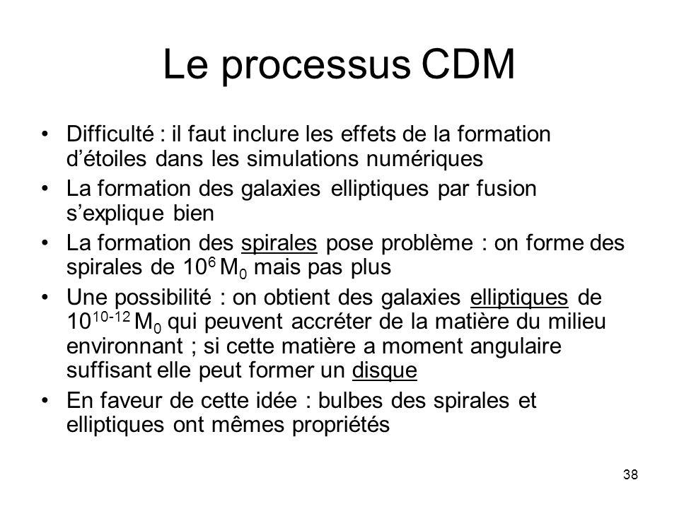 Le processus CDM Difficulté : il faut inclure les effets de la formation d'étoiles dans les simulations numériques.