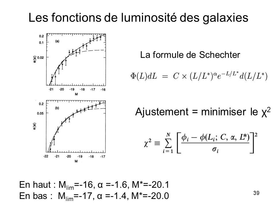 Les fonctions de luminosité des galaxies