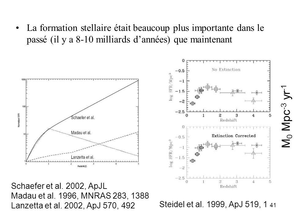 La formation stellaire était beaucoup plus importante dans le passé (il y a 8-10 milliards d'années) que maintenant
