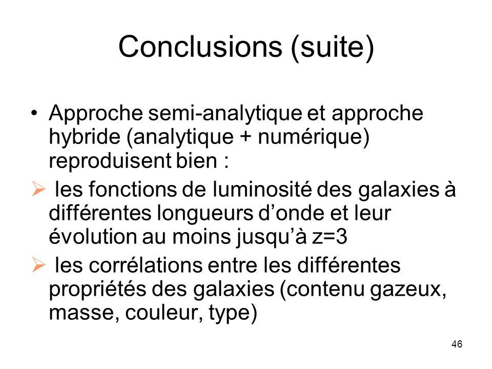 Conclusions (suite) Approche semi-analytique et approche hybride (analytique + numérique) reproduisent bien :