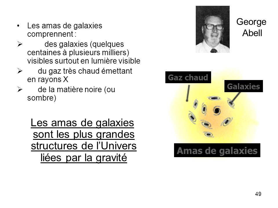 Les amas de galaxies comprennent :