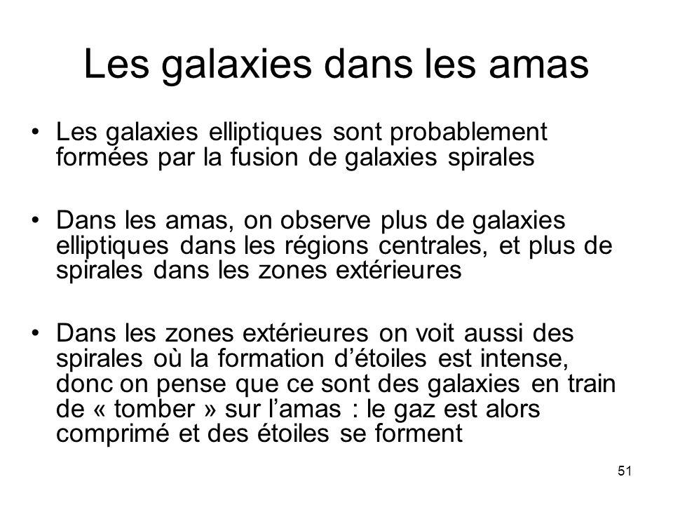 Les galaxies dans les amas