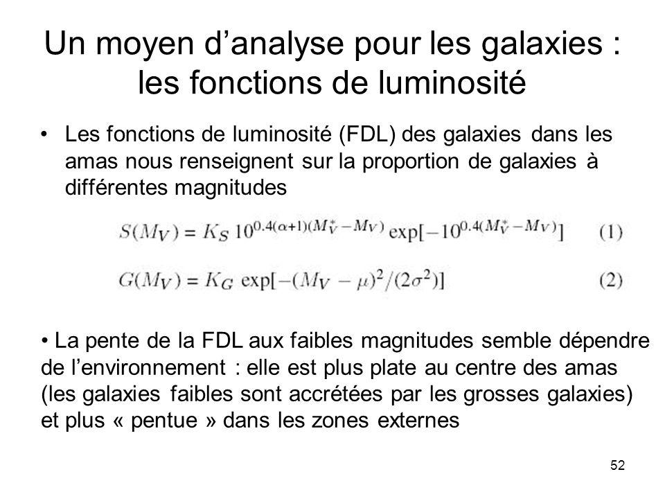 Un moyen d'analyse pour les galaxies : les fonctions de luminosité