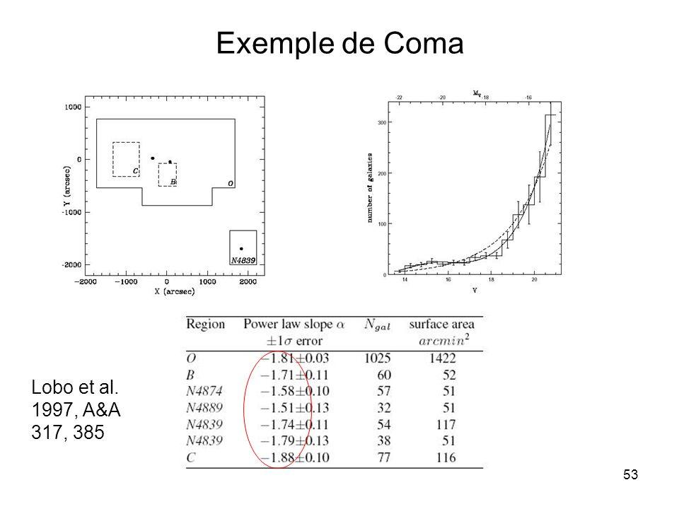 Exemple de Coma Lobo et al. 1997, A&A 317, 385