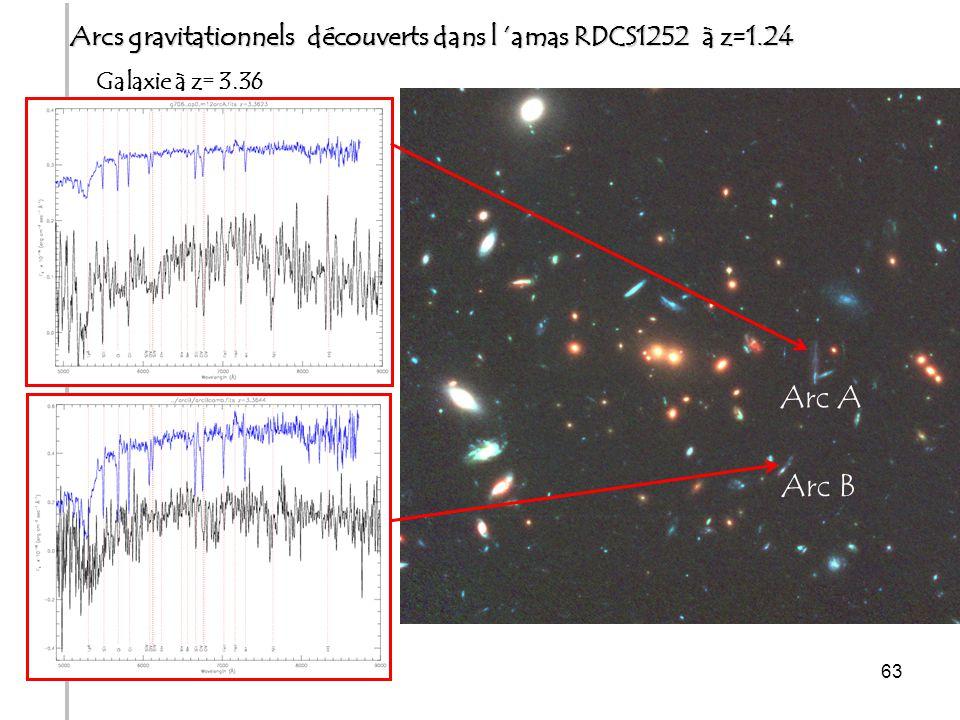Arcs gravitationnels découverts dans l 'amas RDCS1252 à z=1.24