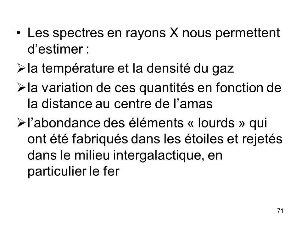 Les spectres en rayons X nous permettent d'estimer :