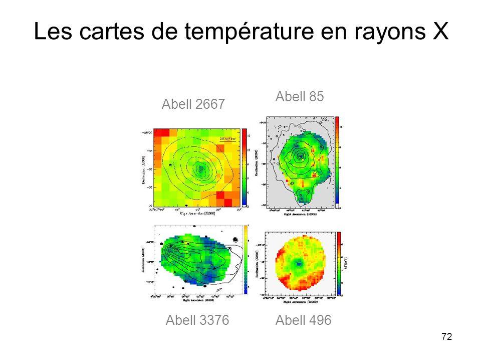 Les cartes de température en rayons X