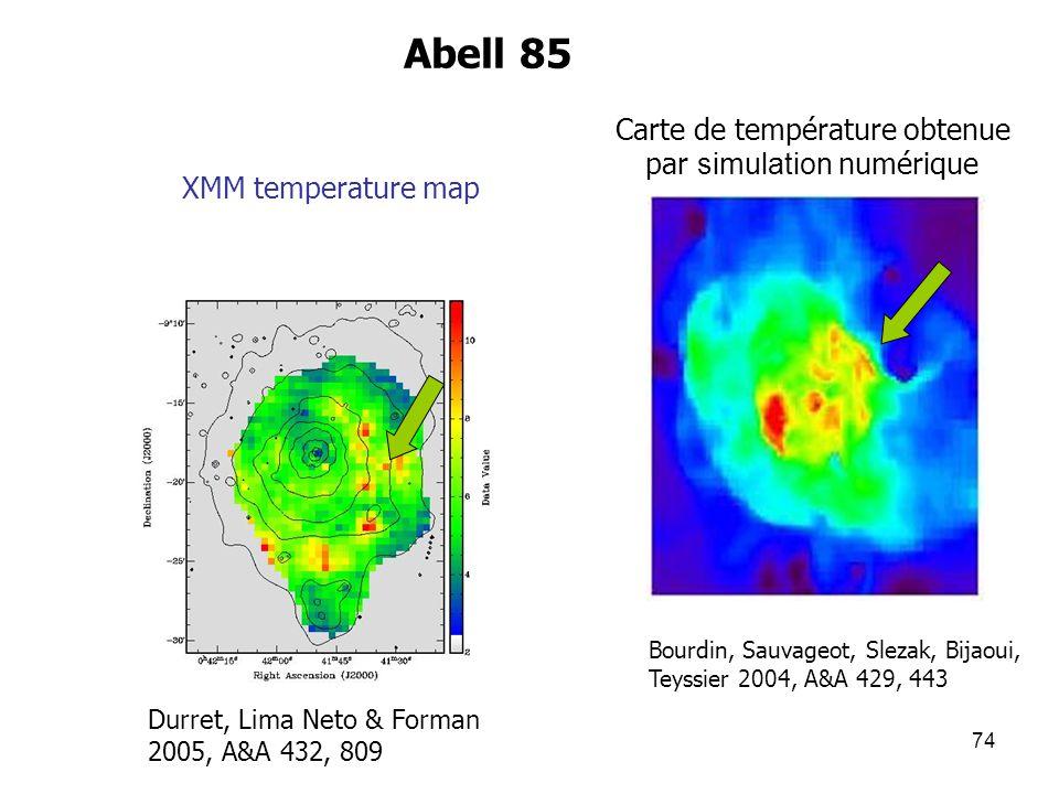 Abell 85 Carte de température obtenue par simulation numérique