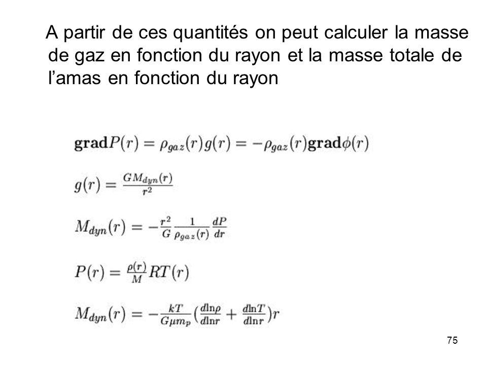 A partir de ces quantités on peut calculer la masse de gaz en fonction du rayon et la masse totale de l'amas en fonction du rayon
