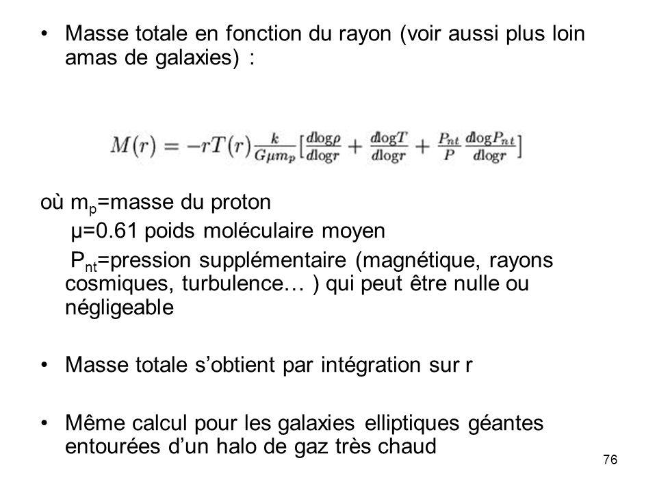Masse totale en fonction du rayon (voir aussi plus loin amas de galaxies) :