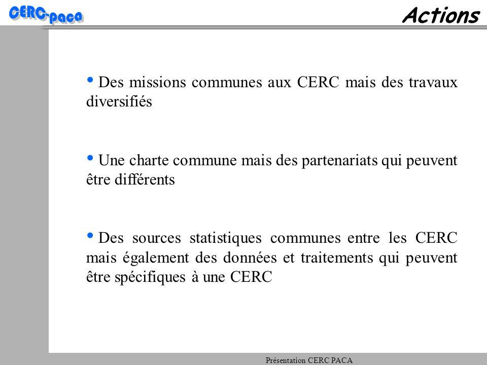 Actions Des missions communes aux CERC mais des travaux diversifiés