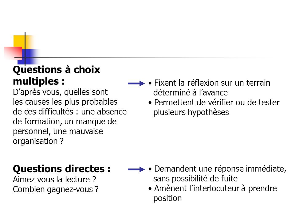 Questions à choix multiples : Questions directes :