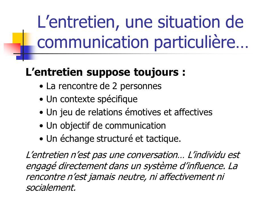 L'entretien, une situation de communication particulière…