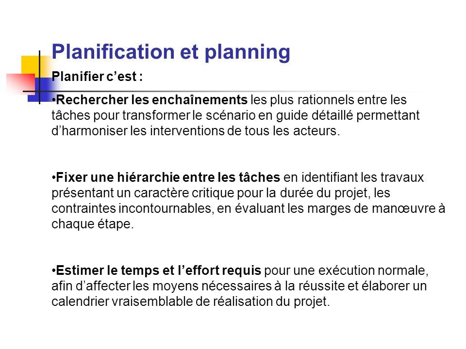 Planification et planning