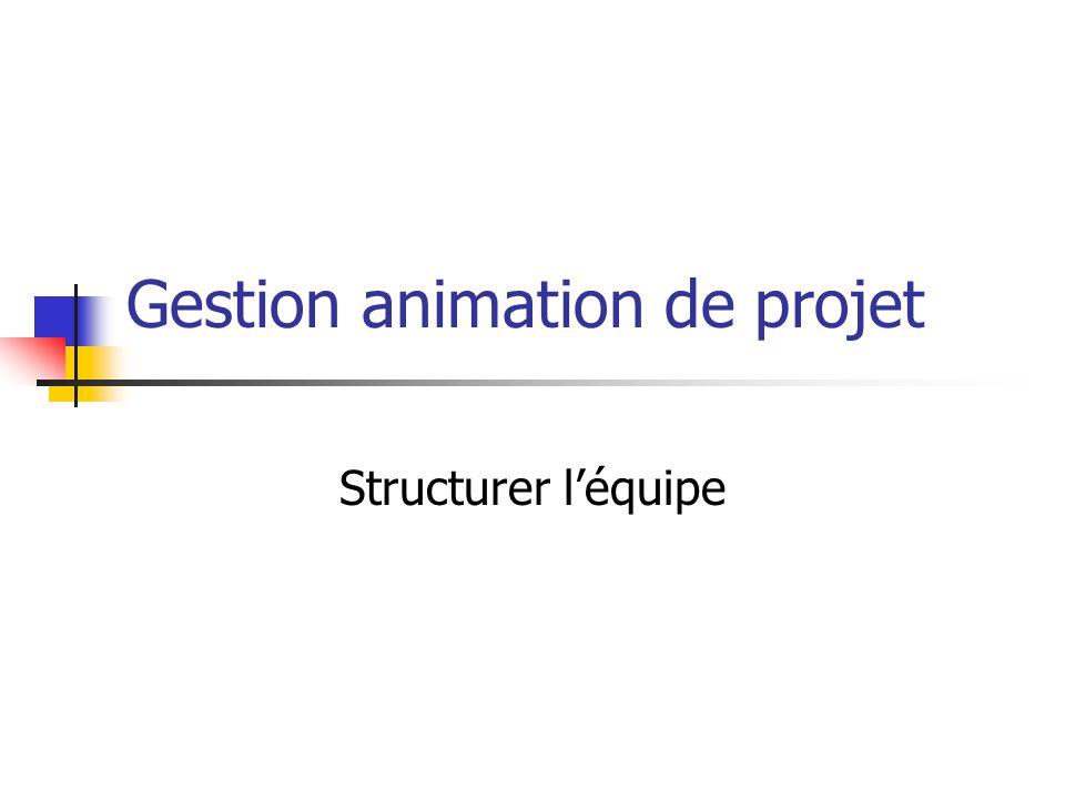 Gestion animation de projet