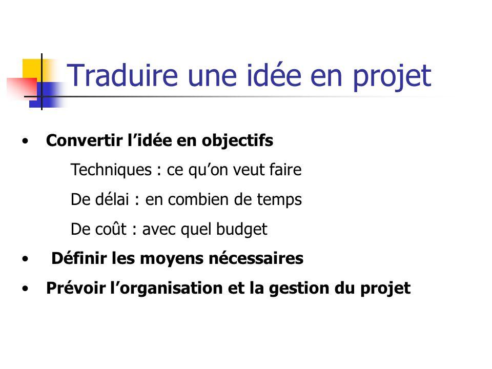 Traduire une idée en projet