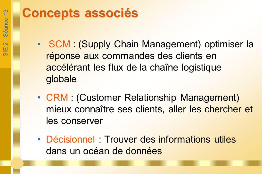 la logistique globale et le supply chain management pdf