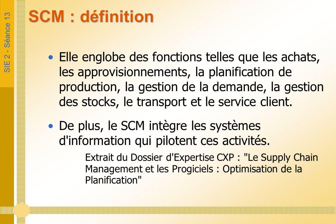 SCM : définition