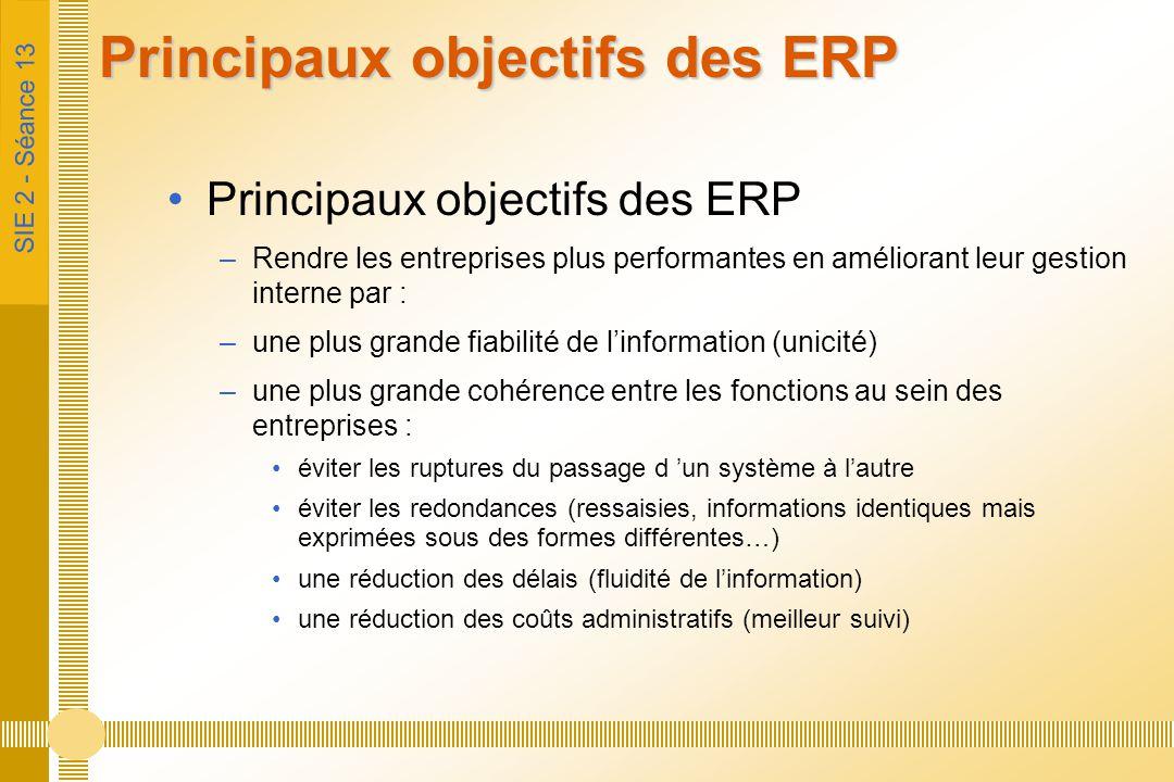 Principaux objectifs des ERP